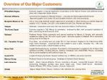 overview of our m ajor c ustomers
