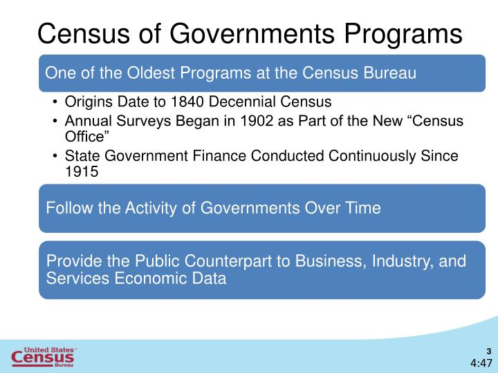 Census of governments programs1
