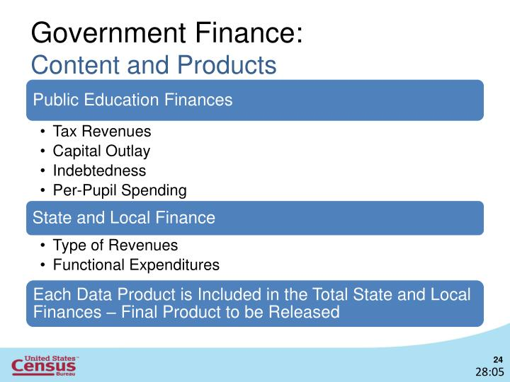 Government Finance: