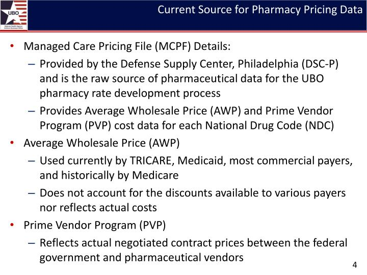 Current Source for Pharmacy Pricing Data