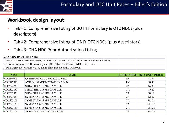 Formulary and OTC Unit Rates – Biller's Edition