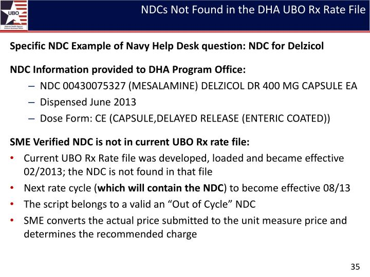 NDCs Not Found in the DHA UBO Rx Rate File