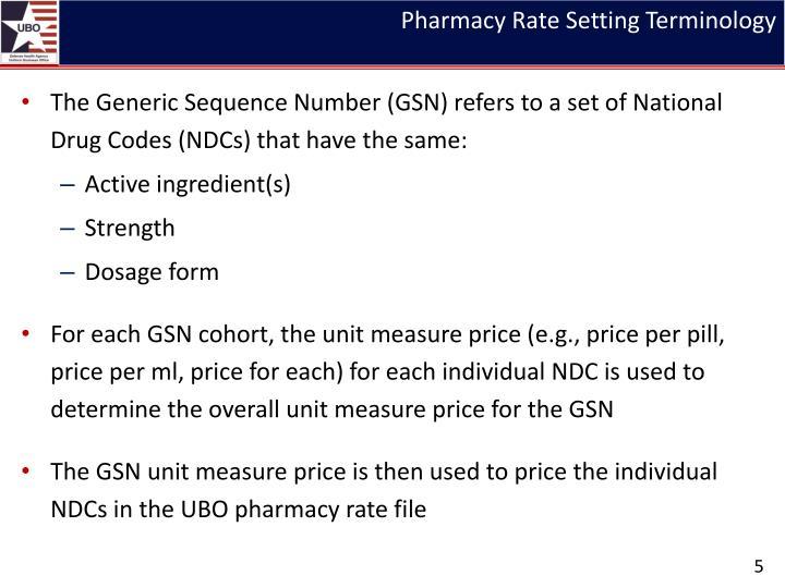 Pharmacy Rate Setting Terminology
