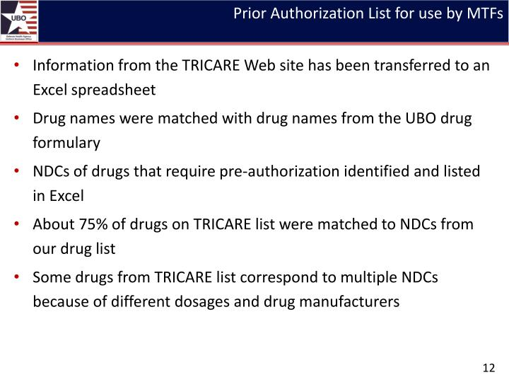Prior Authorization List for use by MTFs