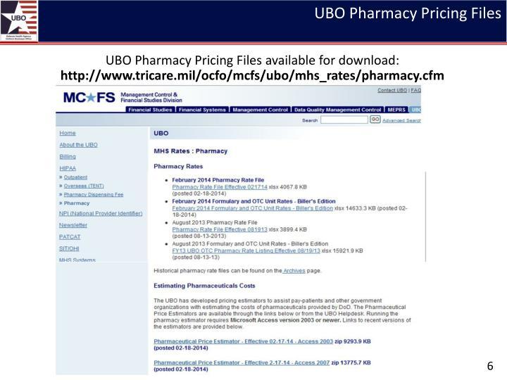 UBO Pharmacy Pricing Files