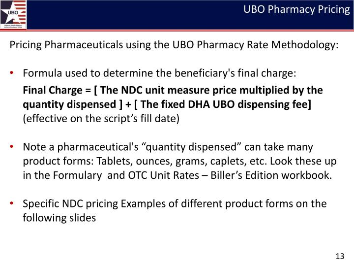 UBO Pharmacy Pricing