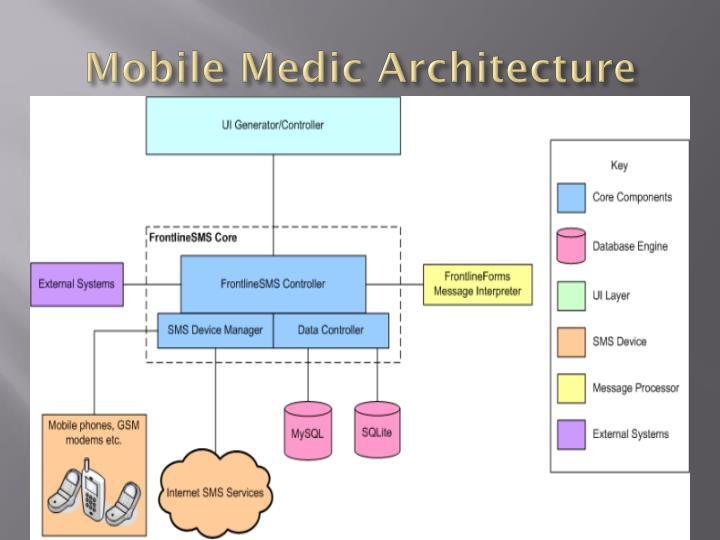 Mobile Medic Architecture