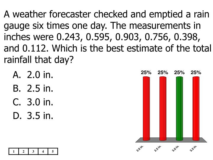 A weather forecaster checked and emptied a rain gauge six times one day. The measurements in inches were 0.243, 0.595, 0.903, 0.756, 0.398, and 0.112. Which is the best estimate of the total rainfall that day?