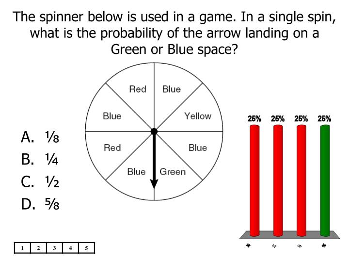The spinner below is used in a game. In a single spin, what is the probability of the arrow landing on a Green or Blue space?