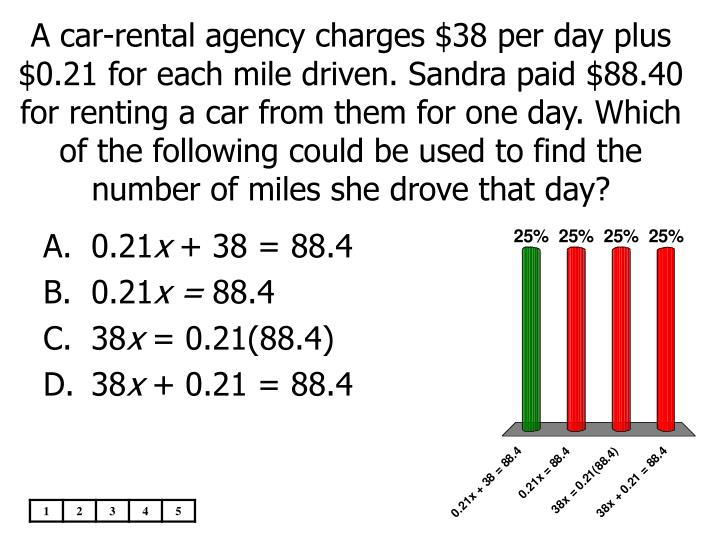 A car-rental agency charges $38 per day plus $0.21 for each mile driven. Sandra paid $88.40 for renting a car from them for one day. Which of the following could be used to find the number of miles she drove that day?
