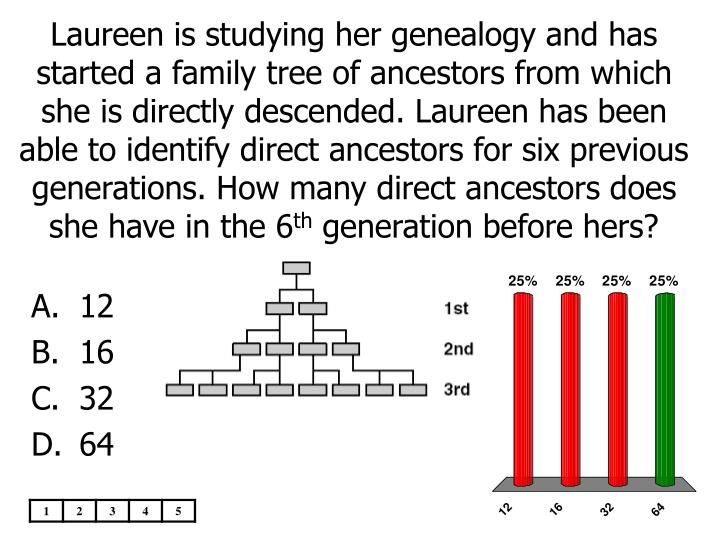 Laureen is studying her genealogy and has started a family tree of ancestors from which she is directly descended. Laureen has been able to identify direct ancestors for six previous generations. How many direct ancestors does she have in the 6