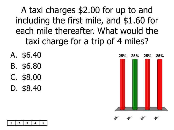 A taxi charges $2.00 for up to and