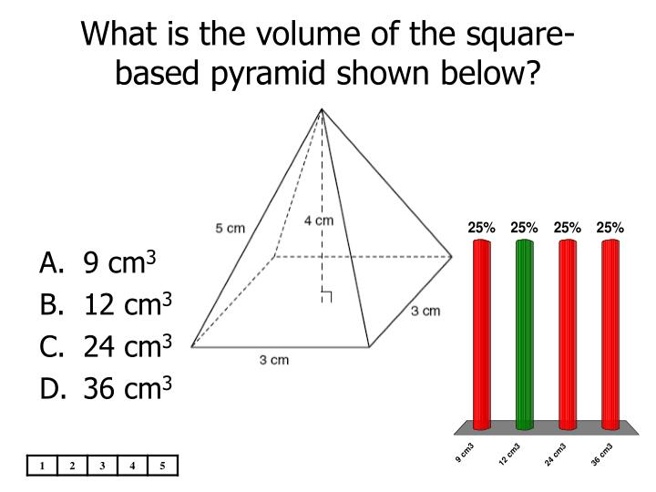 What is the volume of the square-based pyramid shown below?
