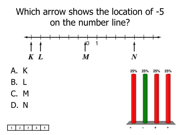 Which arrow shows the location of 5 on the number line