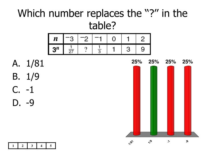 Which number replaces the ''?'' in the
