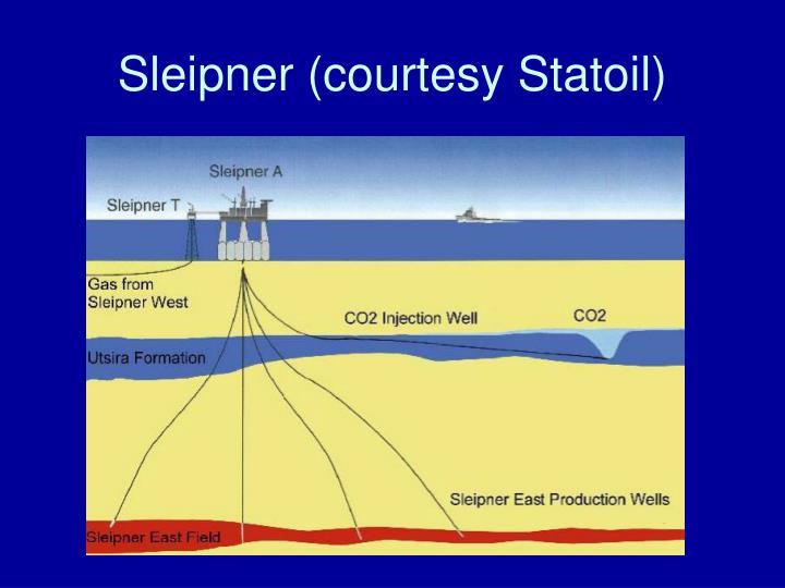 Sleipner (courtesy Statoil)