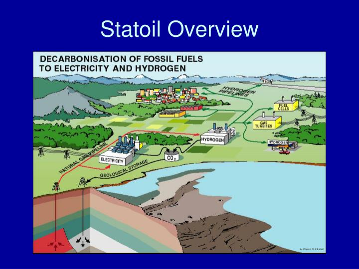 Statoil Overview