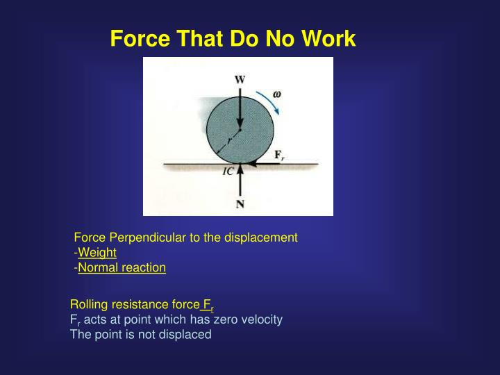 Force That Do No Work
