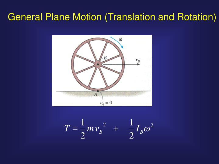 General Plane Motion (Translation and Rotation)