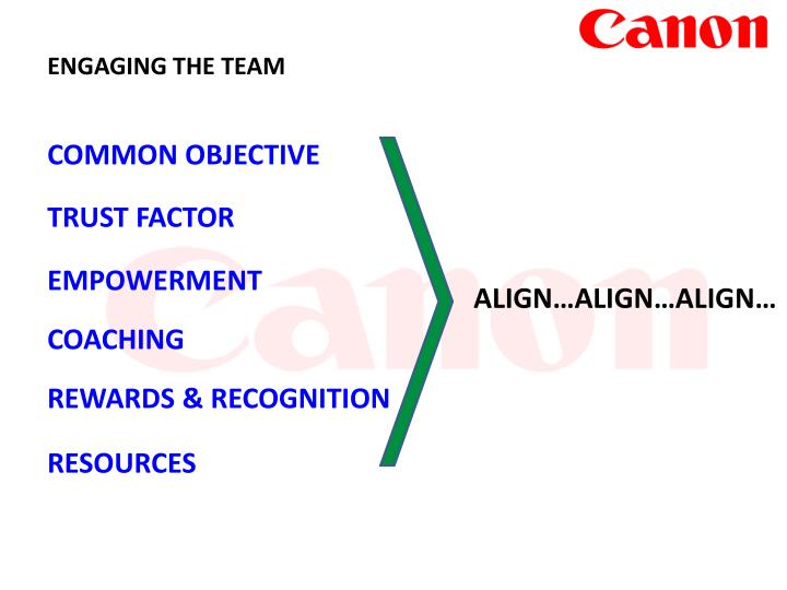 ENGAGING THE TEAM
