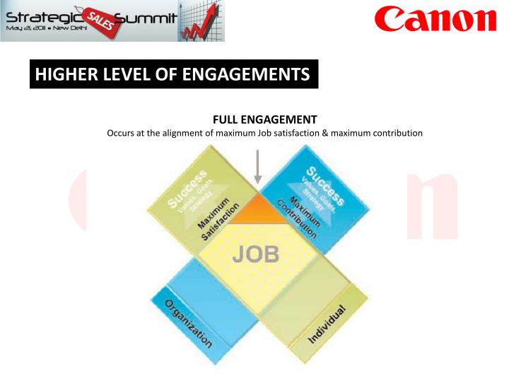 HIGHER LEVEL OF ENGAGEMENTS