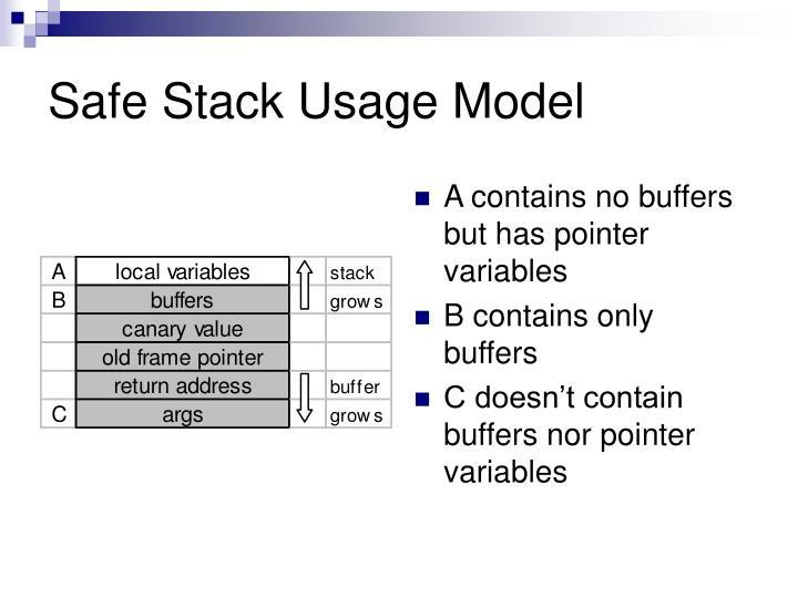 Safe Stack Usage Model