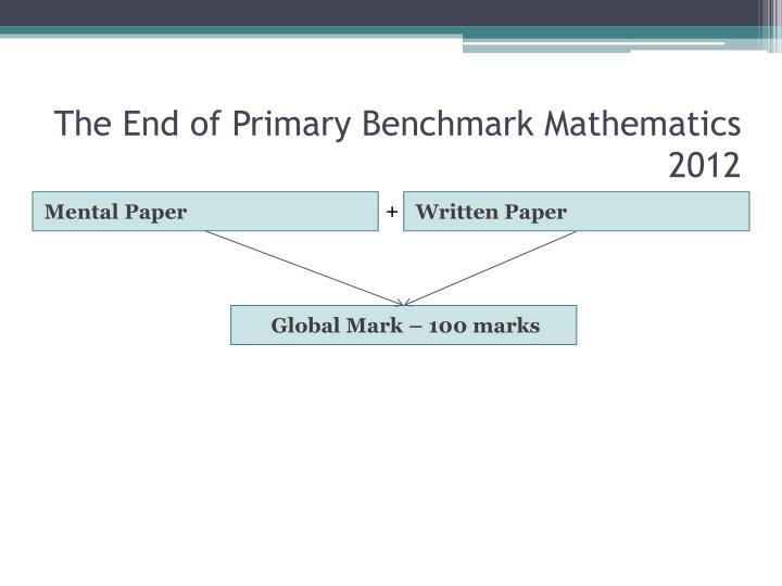 The End of Primary Benchmark Mathematics 2012