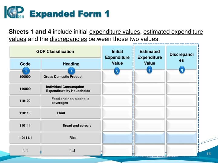 Expanded Form 1