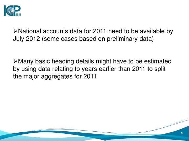 National accounts data for 2011 need to be available by July 2012 (some cases based on preliminary data)