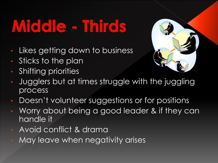 Middle - Thirds