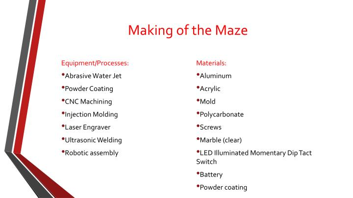 Making of the Maze