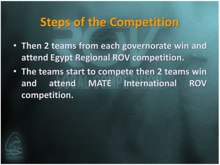 Steps of the Competition