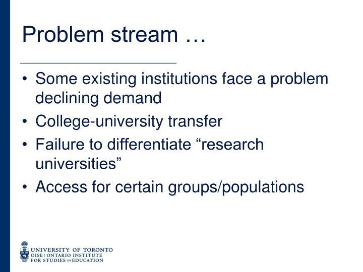 Problem stream …