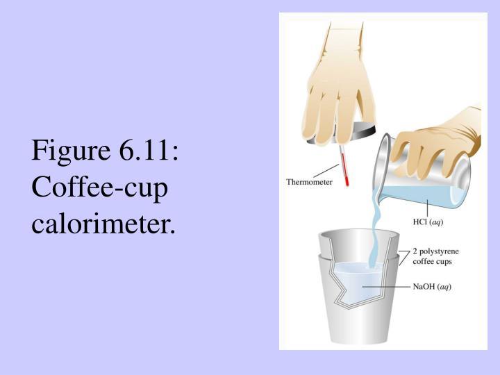 Figure 6.11: Coffee-cup calorimeter.