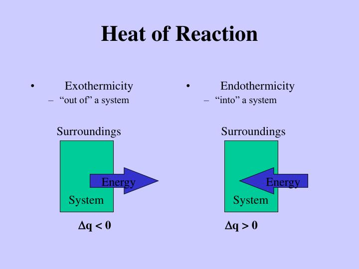 Exothermicity