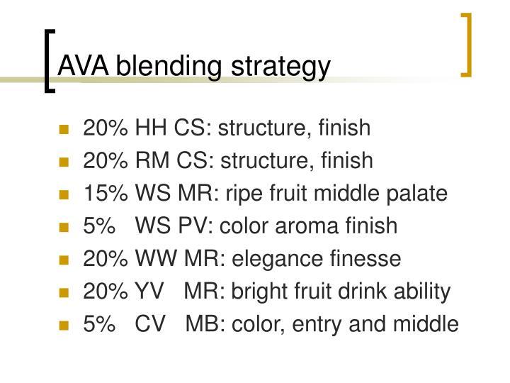 AVA blending strategy