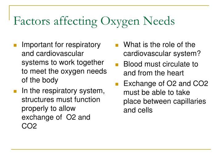 Factors affecting Oxygen Needs