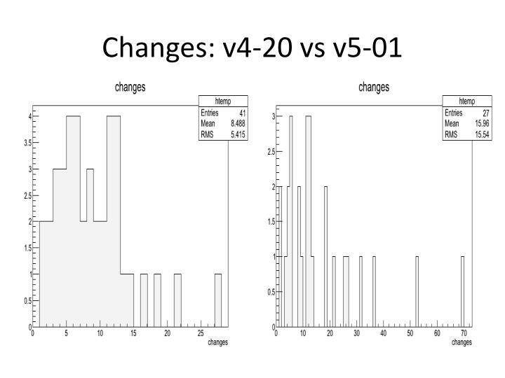 Changes: v4-20
