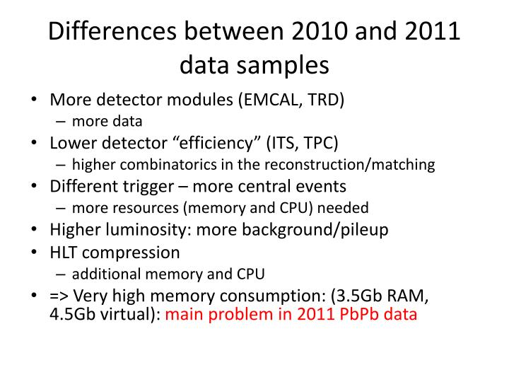 Differences between 2010 and 2011 data samples