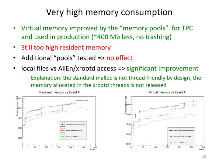 Very high memory consumption