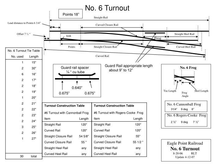 No. 6 Turnout