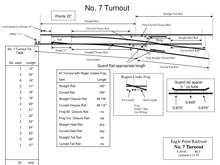 No. 7 Turnout