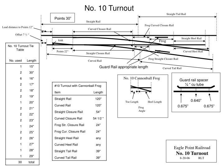 No. 10 Turnout