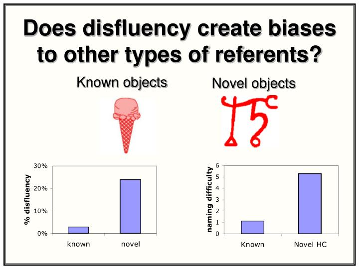 Does disfluency create biases to other types of referents?