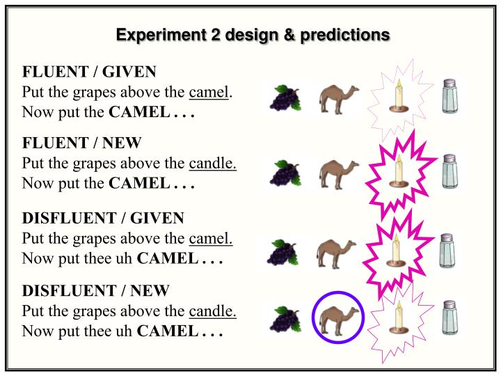 Experiment 2 design & predictions