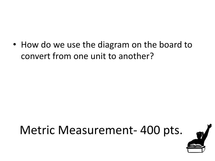 Metric Measurement- 400 pts.