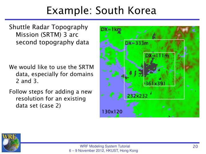 Example: South Korea