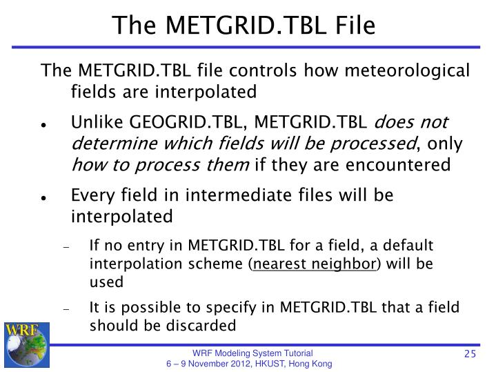 The METGRID.TBL File