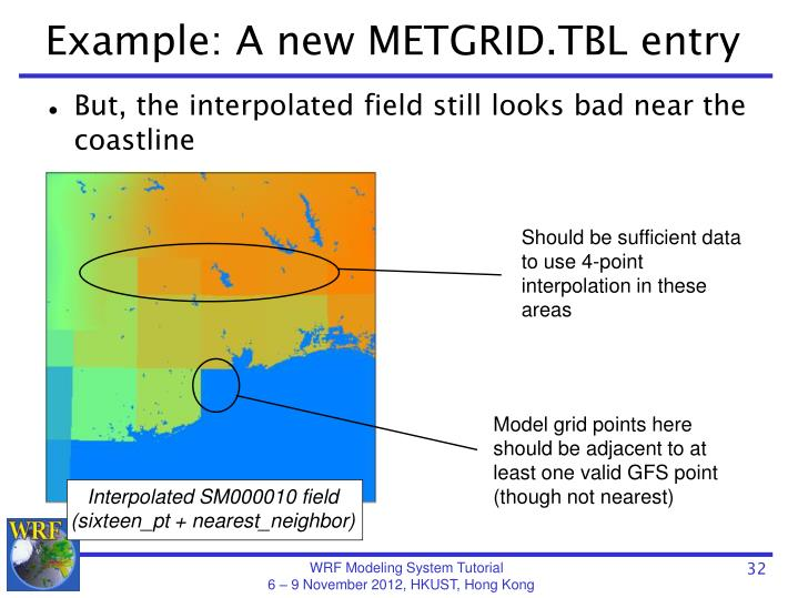 Example: A new METGRID.TBL entry