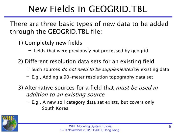 New Fields in GEOGRID.TBL